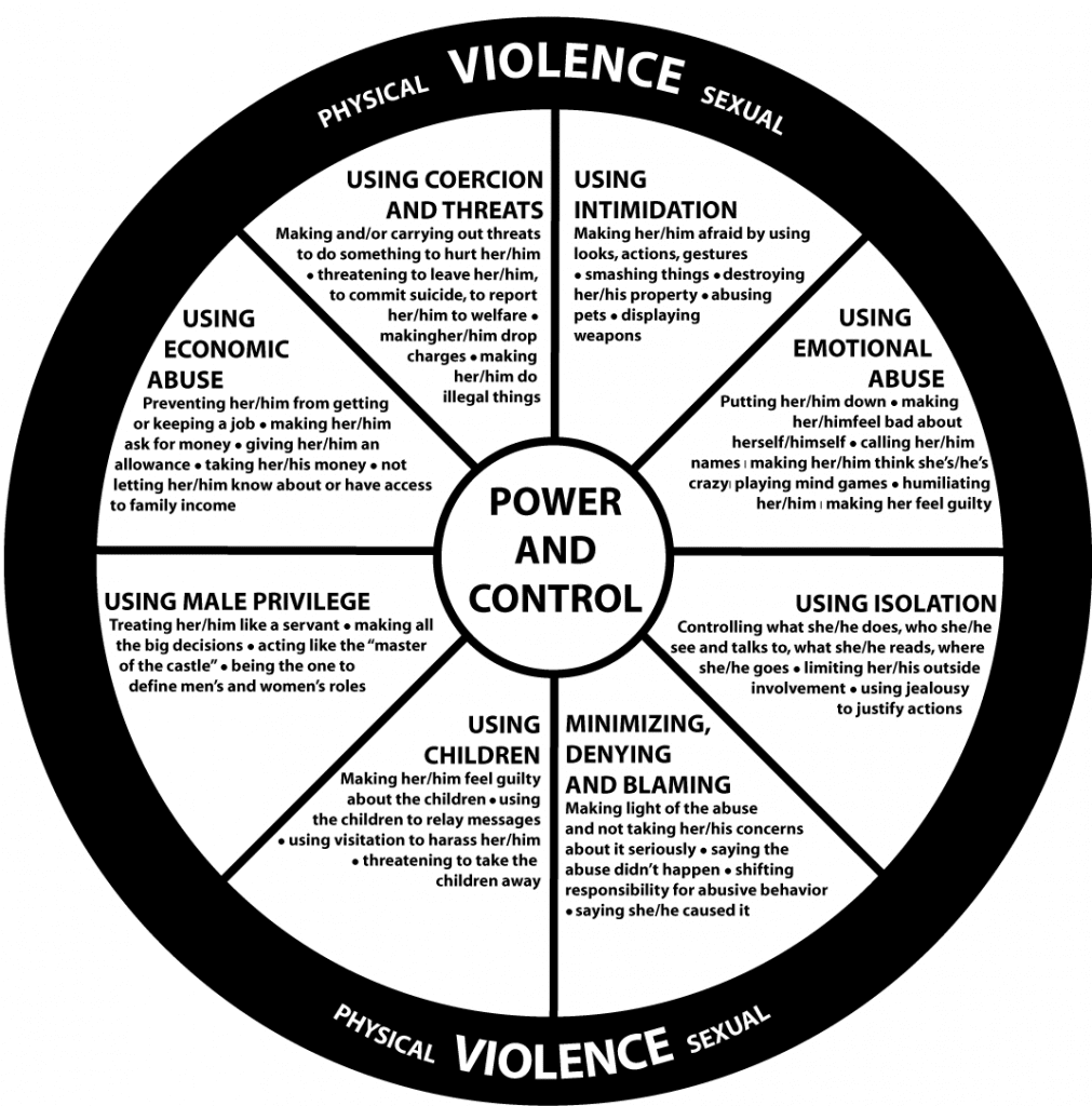 Examples of emotional and behavioral effects of domestic violence include.
